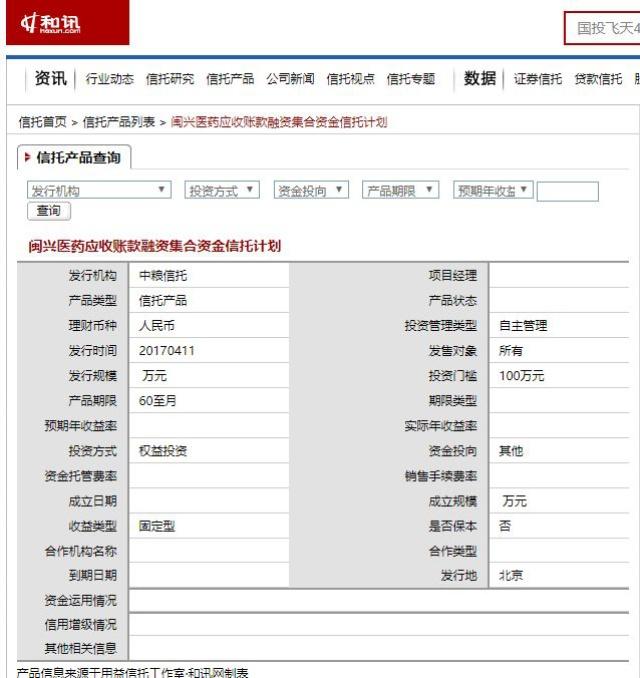 """又見蘿卜章""""!閩興醫藥逾22億應收賬款埋雷"""""""