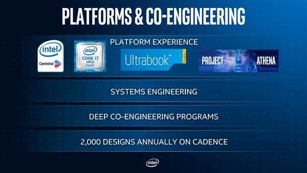 Intel雅典娜计划笔记本详细解读:多年追求